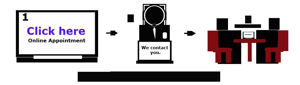 Consultation Online